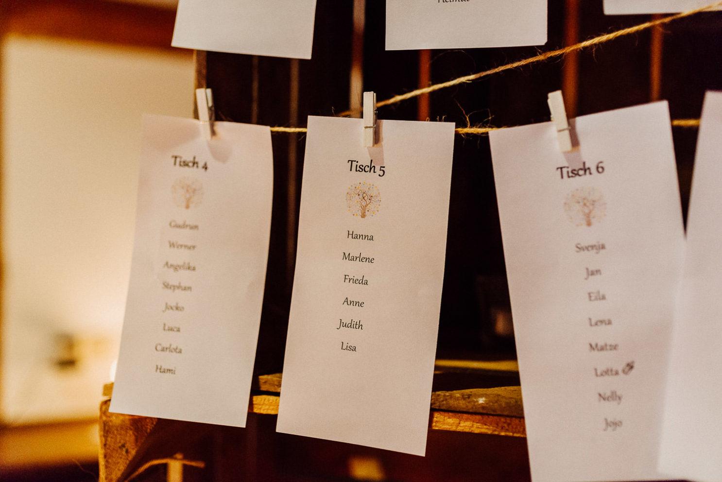 Tischplan bei einer Hochzeit an der Waterböhr